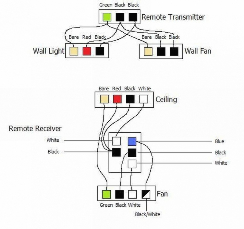 Gallery Of Hampton Bay Ceiling Fan Switch Wiring Diagram