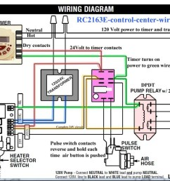 intermatic photocell wiring diagram [ 1280 x 801 Pixel ]