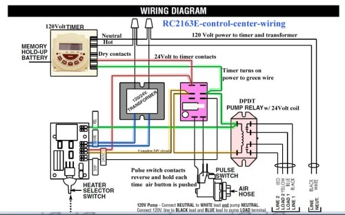 small resolution of intermatic photocell wiring diagram lighting contactor wiring diagram with cell rc2163e control center intermatic clock