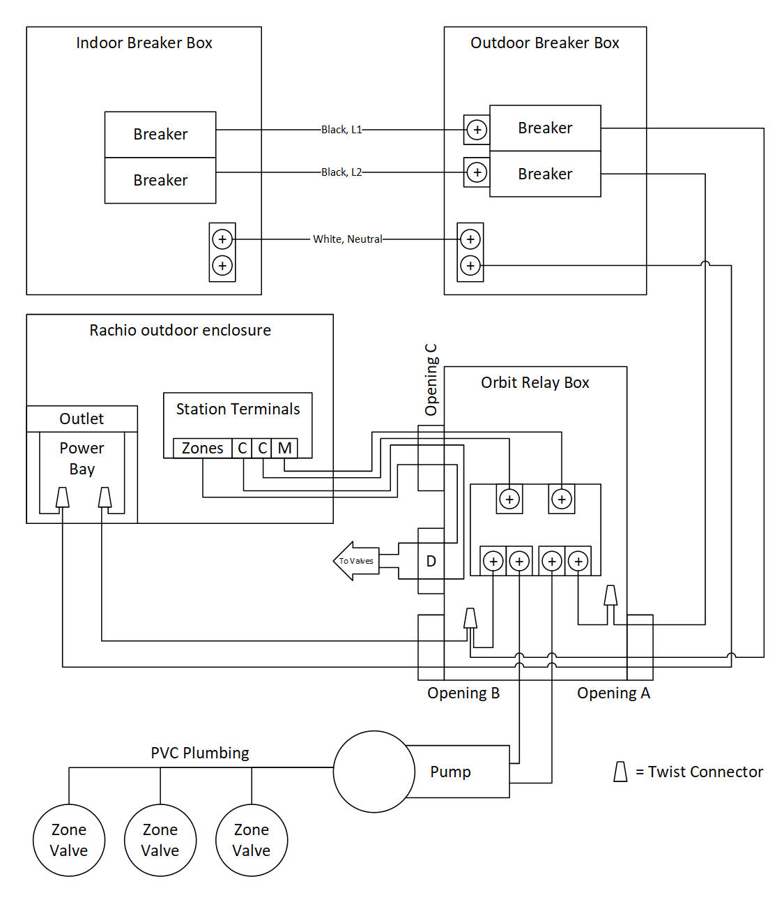 hight resolution of  well pump start relay find out here irrigation pump start relay wiring diagram