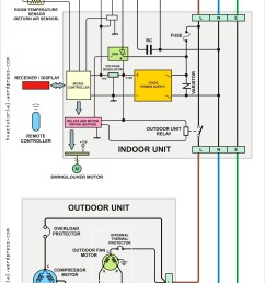 rv fuse panel diagram wiring diagram sort rv solar panel fuse panel diagram [ 2494 x 3722 Pixel ]