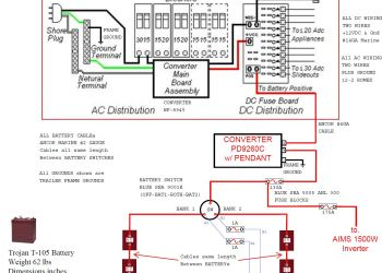 36 Volt Golf Cart Wiring Diagram Wiring Diagram And Schematic Diagram Sample