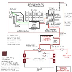 Jayco Wiring Diagram Caravan Radio For 1995 Chevy Silverado Free Picture Schematic 1998 Toyota 4runner Up Third Level Trailer Harness Eagle