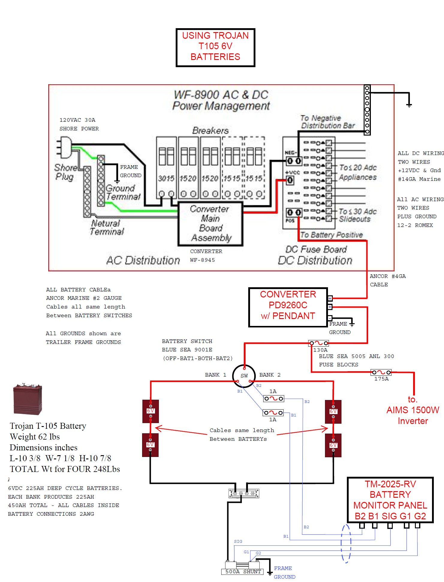 hight resolution of jayco eagle wiring diagram