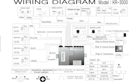 small resolution of gps wiring diagram wiring diagram blogs garmin power cable wiring diagram gps wiring diagram