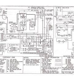gallery of miller electric furnace wiring diagram download rh worldvisionsummerfest com furnace thermostat wiring color code furnace thermostat wiring  [ 3299 x 2549 Pixel ]