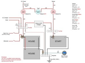 Minn Kota Onboard Battery Charger Wiring Diagram Download