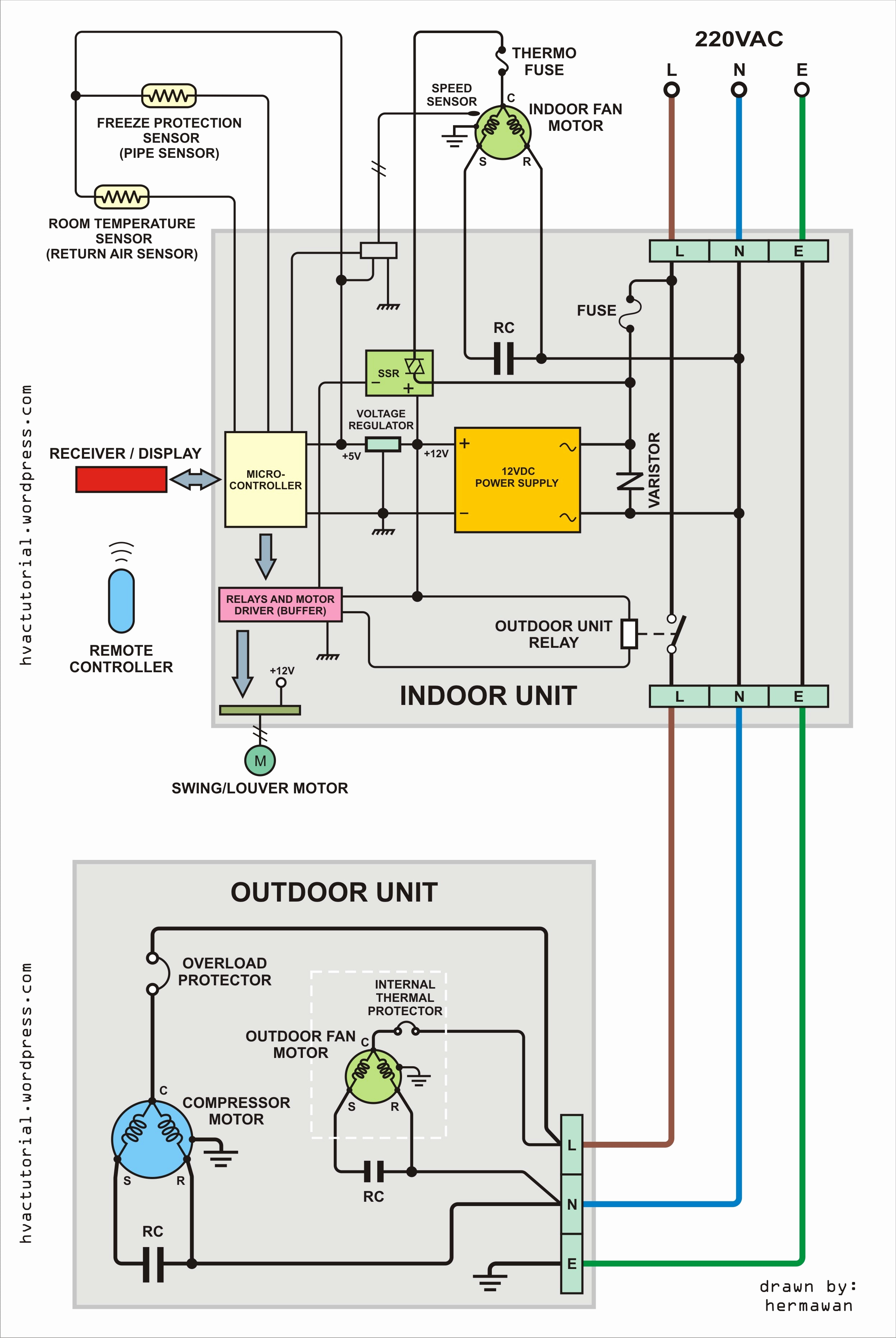 Ac Contactor Wiring Diagram | Hvac Contactor Wiring |  | Wiring Diagram