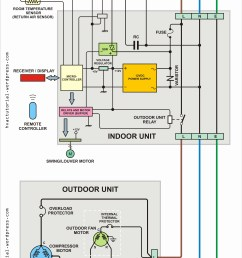 ac schematic wiring wiring diagram blogs ford mustang wiring diagram window ac unit wire diagram [ 2494 x 3722 Pixel ]