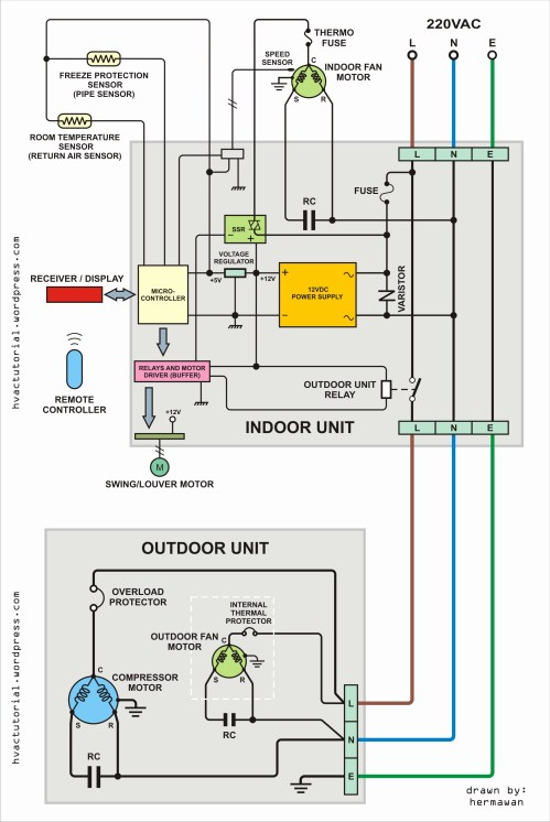 small resolution of ac wiring diagram wiring diagram portal ac relay schematic ac wiring diagram