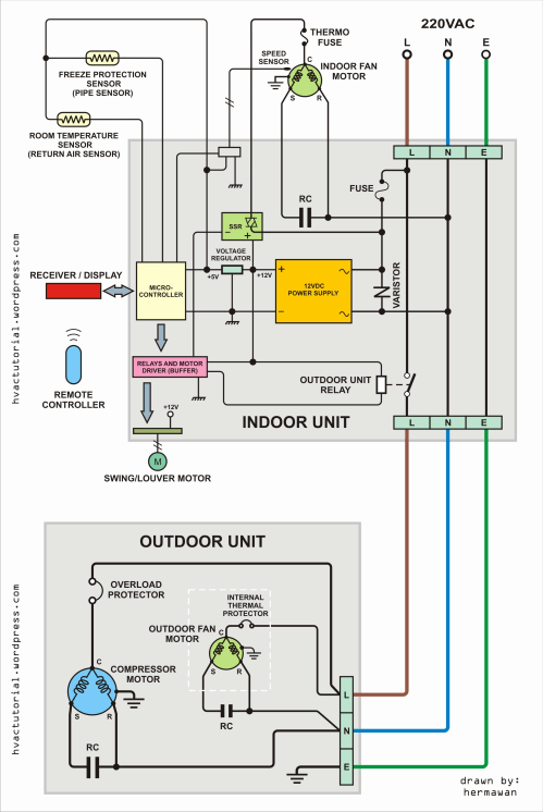 small resolution of ac schematic wiring wiring diagram blogs rh 19 6 3 restaurant freinsheimer hof de window ac fan diagram house ac wiring diagram