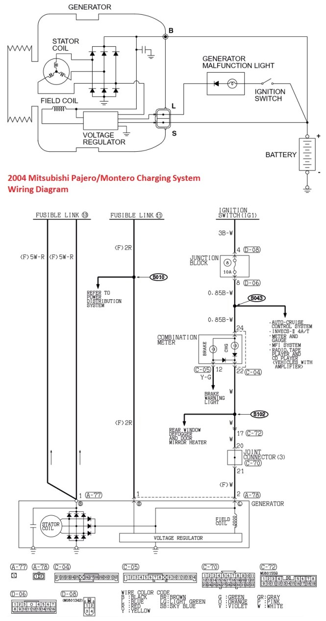 medium resolution of mitsubishi split system wiring diagram split unit wiring diagram unique mitsubishi mini split troubleshooting free