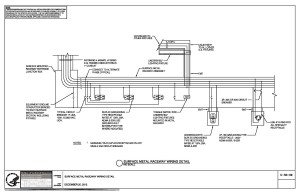 Find Out Here Nema 6 15r Wiring Diagram Download
