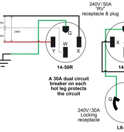 single receptacle wiring as well as single phase 120 240 motor single pole switch receptacle wiring diagram single receptacle wiring diagram [ 2543 x 1876 Pixel ]