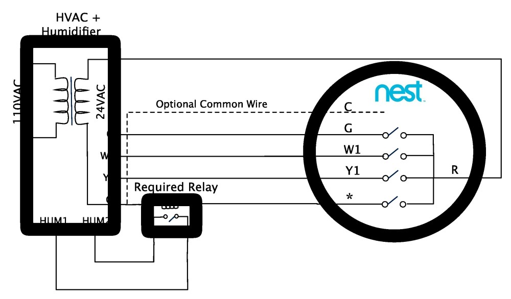 medium resolution of nest 3rd generation wiring diagram nest learning thermostat advanced installation and setup help for new