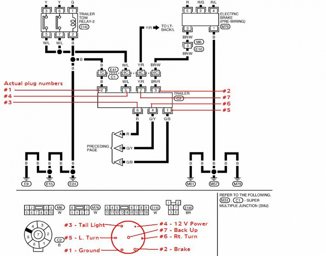 hight resolution of nissan armada trailer wiring wiring diagram centre nissan wiring harness trailer lights