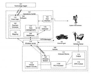 Collection Of Passtime Elite Gps Wiring Diagram Sample