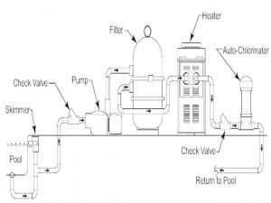 Gallery Of Pentair Superflo 1.5 Hp Wiring Diagram Sample
