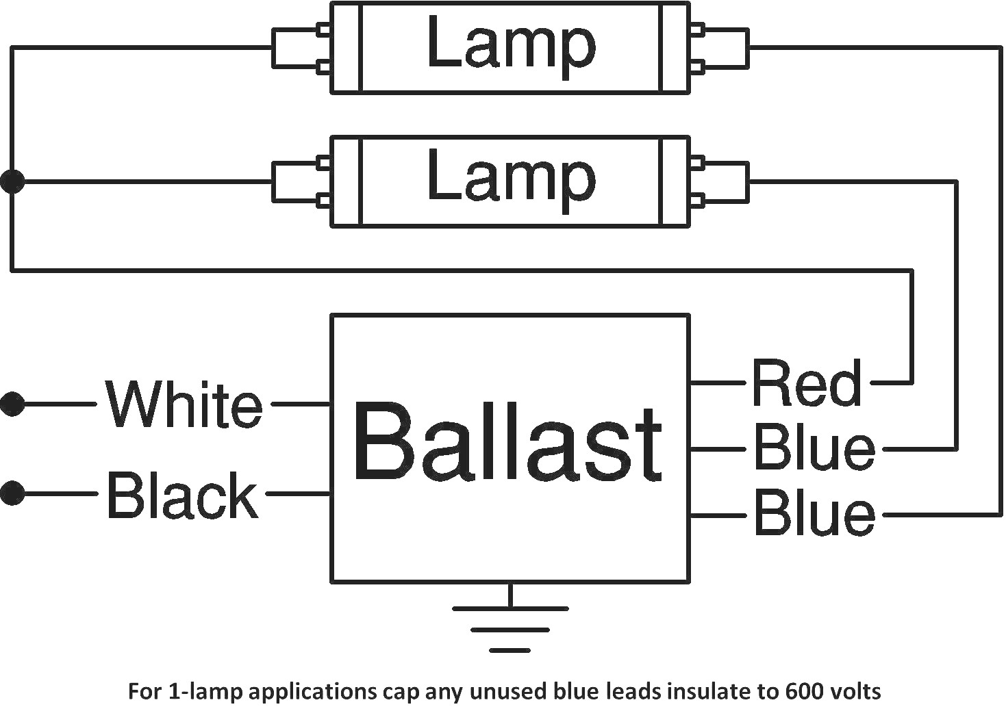 hight resolution of philips advance icn 4p32 n wiring diagram advance ballast wiring diagram likewise security light wiring