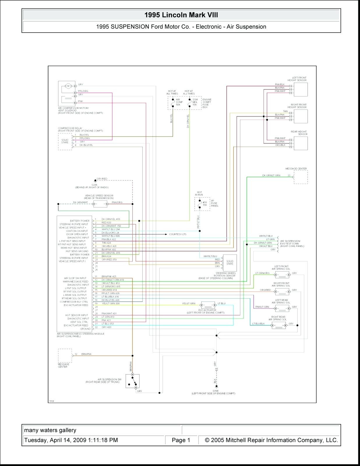 hight resolution of philips advance icn 4p32 n wiring diagram icn 4p32 n wiring diagram advance icn 4p32 ballast