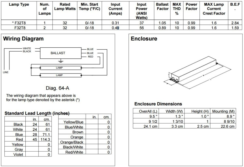 medium resolution of  sylvania t ballast wiring diagram on t8 led wiring diagram t8 fluorescent lamps wiring in
