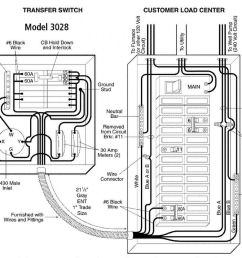 collection of portable generator transfer switch wiring diagram samplegenerac standby generator wiring diagram 19 [ 1020 x 833 Pixel ]