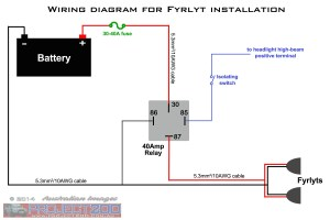 Get Potter Brumfield Relay Wiring Diagram Download