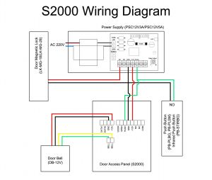 Get Ptz Controller Wiring Diagram Sample