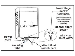Get Septic Tank Float Switch Wiring Diagram Sample
