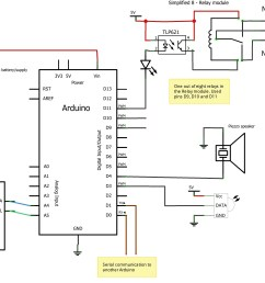 smart home wiring diagram wiring diagram for smart home new home automation wiring diagram new [ 3702 x 2319 Pixel ]
