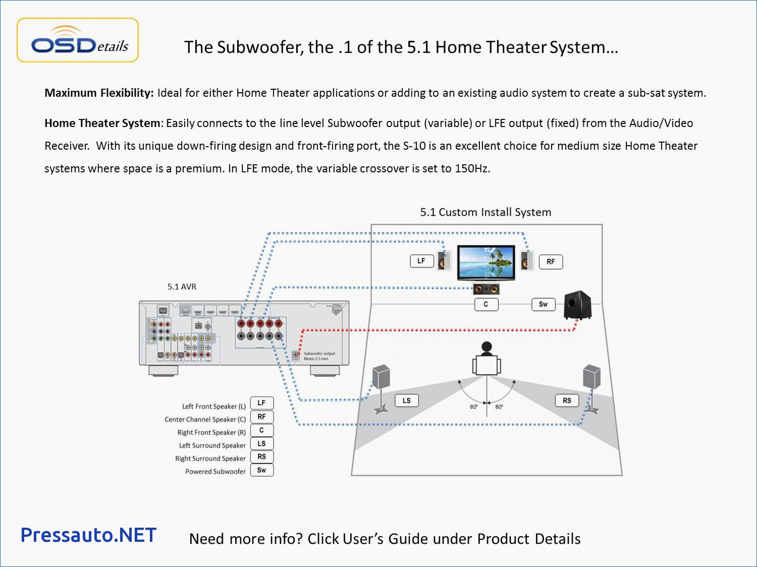 hight resolution of leviton telephone wiring systems troubleshooting guide best wiringget surround sound wiring diagram sample surround sound wire
