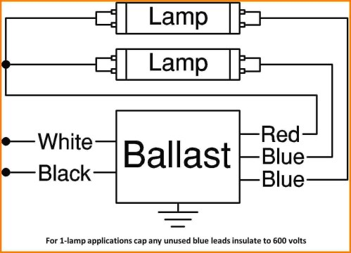 small resolution of find out here t8 electronic ballast wiring diagram download