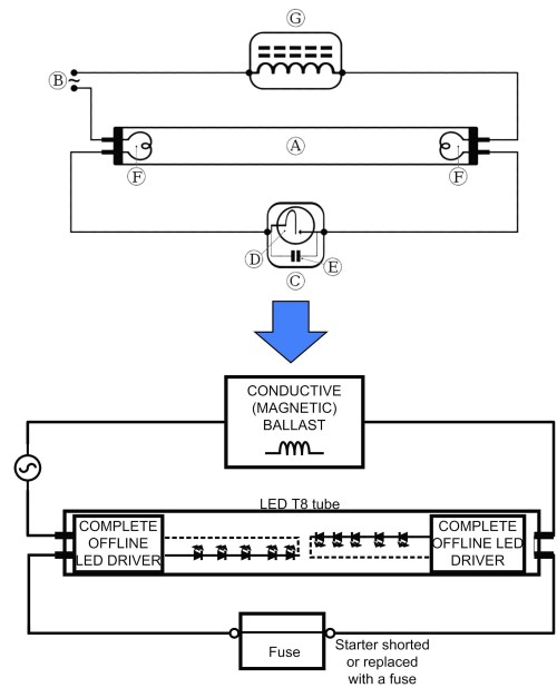 small resolution of get t8 led tube wiring diagram download fluorescent lighting wiring diagram