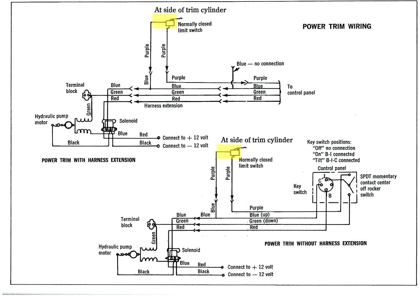 hight resolution of oildyne trim pump wiring diagram