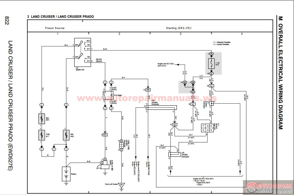 hight resolution of toyota forklift engine diagram wiring diagram load 1990 toyota forklift wiring diagram
