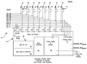 Collection Of Transfer Switch Wiring Diagram Sample