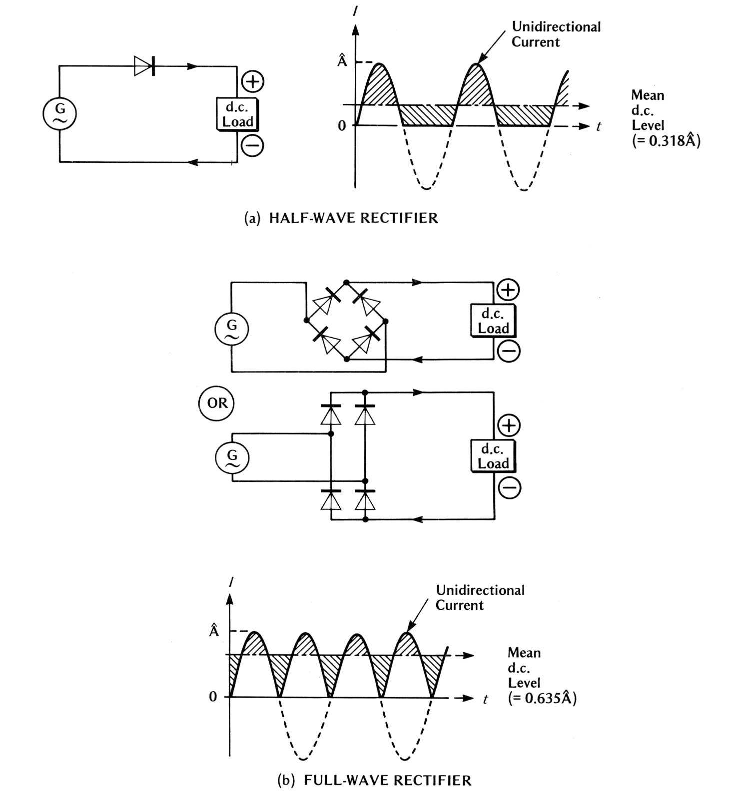 Get Wiring Diagram Bridge Rectifier Sample