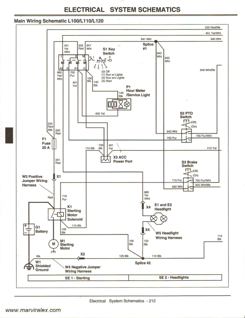 medium resolution of lawn mower starter solenoid wiring diagram free download wiringjohn deere f525 wiring harness wiring diagram repair