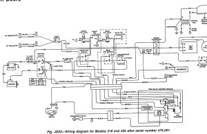 Collection Of Wiring Diagram for John Deere Riding Lawn