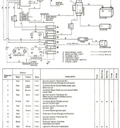wiring diagram for john deere riding lawn mower wiring diagram for murray ignition switch lawn [ 800 x 1210 Pixel ]