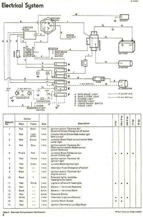 small resolution of wiring diagram for john deere riding lawn mower wiring diagram for murray ignition switch lawn