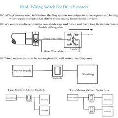 Wall Switch Wiring Diagram 89 Honda Civic Fuel Pump For Motorized Blinds Sample Amazon Rollerhouse Electric Roller Blind Shades With 16mm Tubular Motor