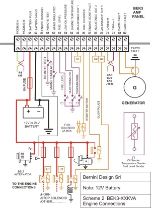 Find Out Here Wiring Diagram for Portable Generator to