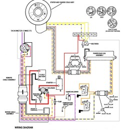 diagram of 1989 mercury marine mercury outboard 1150425gd key switch mercury dts wiring diagram [ 842 x 976 Pixel ]