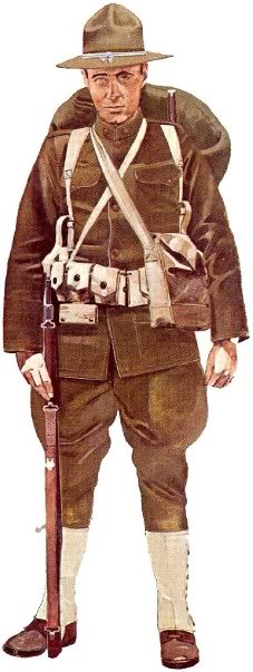 The Doughboy's Uniform and Equipment (1/6)