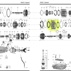 Th400 Kickdown Case Connector Interior Design Adjacency Diagram Gm Transmission Performance Alto Red Eagle And Kolene