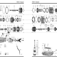 Th400 Transmission Diagram Arrow Circular Process Gm Performance Alto Red Eagle And Kolene