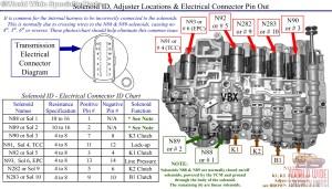 Volkwagen 09G, 09M, TF60SN Valve Body Rebuild Service (LIFETIME WARRANTY)Updated | eBay