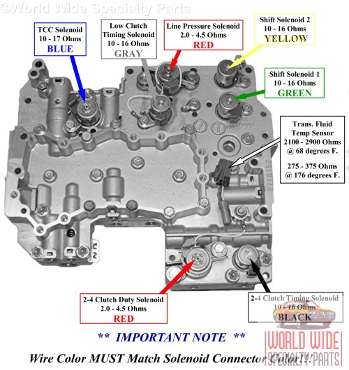 small resolution of 4eat solenoid id subaru 4eat valve body 2001 2005 lifetime warranty sonnax built automatic