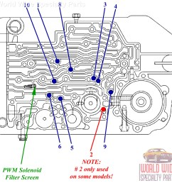 4l80e valve body diagram wiring diagram for you 4l80e transmission exploded view diagram [ 2260 x 2184 Pixel ]